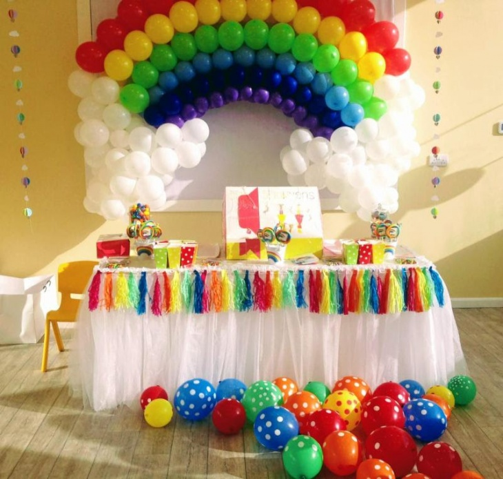 Birthday Party Packages Discount