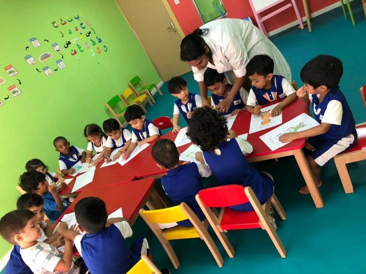 Gingle Kids Early Learning Centre Tickikids Dubai
